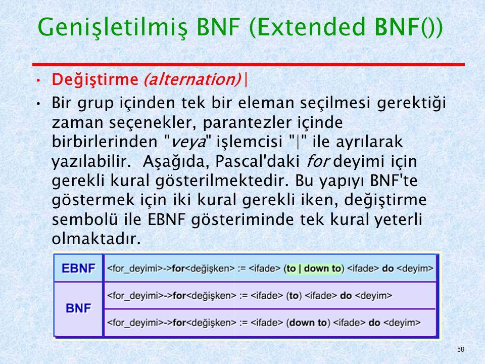 Genişletilmiş BNF (Extended BNF()) Değiştirme (alternation) | Bir grup içinden tek bir eleman seçilmesi gerektiği zaman seçenekler, parantezler içinde birbirlerinden veya işlemcisi | ile ayrılarak yazılabilir.
