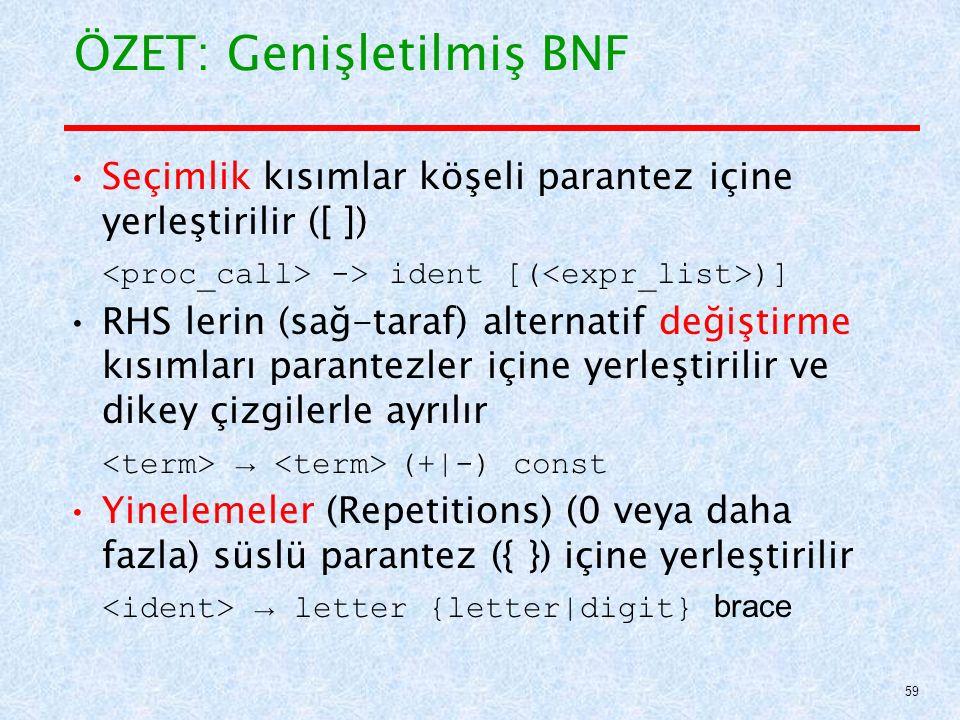 ÖZET: Genişletilmiş BNF Seçimlik kısımlar köşeli parantez içine yerleştirilir ([ ]) -> ident [( )] RHS lerin (sağ-taraf) alternatif değiştirme kısımları parantezler içine yerleştirilir ve dikey çizgilerle ayrılır → (+|-) const Yinelemeler (Repetitions) (0 veya daha fazla) süslü parantez ({ }) içine yerleştirilir → letter {letter|digit} brace 59