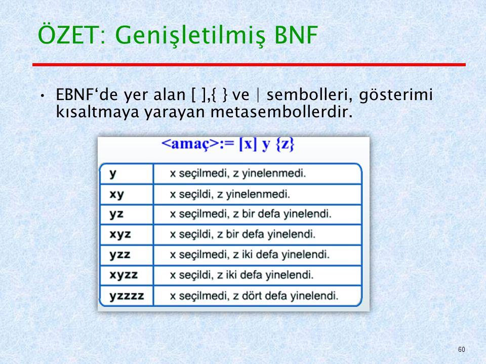 ÖZET: Genişletilmiş BNF EBNF'de yer alan [ ],{ } ve | sembolleri, gösterimi kısaltmaya yarayan metasembollerdir.