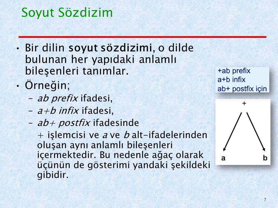 Optimizasyon Kod Üreteci Ara Temsil Hedef makine kodu Semantic Analiz Syntax Analiz (Ayrıştırıcı) Sözdizimsel Yapı Lexical Analiz (Tarayıcı) Kaynak Program Tokenlar Sembol Tablosu