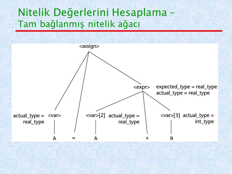 Nitelik Değerlerini Hesaplama – Tam bağlanmış nitelik ağacı
