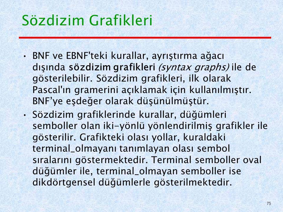 Sözdizim Grafikleri BNF ve EBNF teki kurallar, ayrıştırma ağacı dışında sözdizim grafikleri (syntax graphs) ile de gösterilebilir.