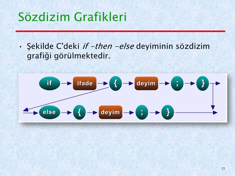 Sözdizim Grafikleri Şekilde C deki if -then -else deyiminin sözdizim grafiği görülmektedir. 77