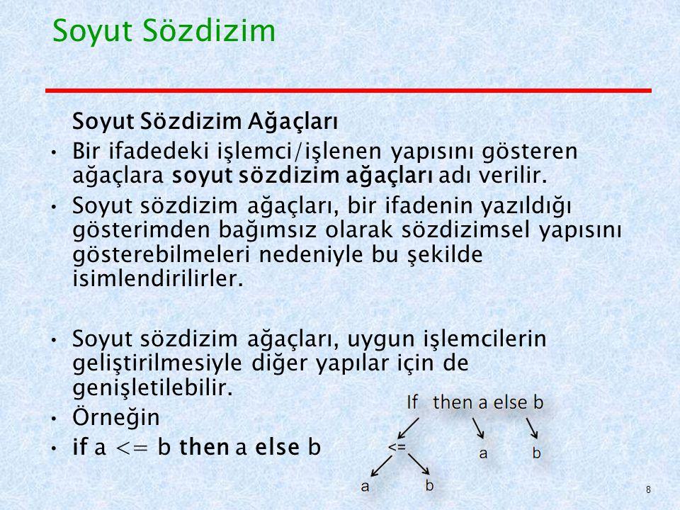 Seçim (Selection) y=y-1 {y>0} y-1>0 {y>1} bu then kısmı için {P} olarak kullanılabilir.
