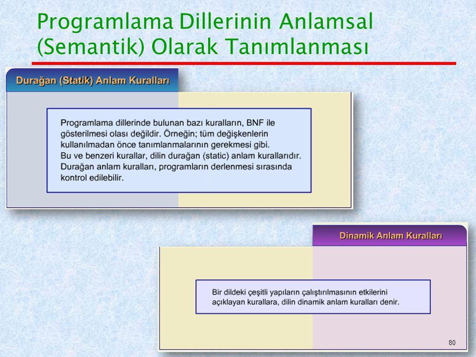Programlama Dillerinin Anlamsal (Semantik) Olarak Tanımlanması 80