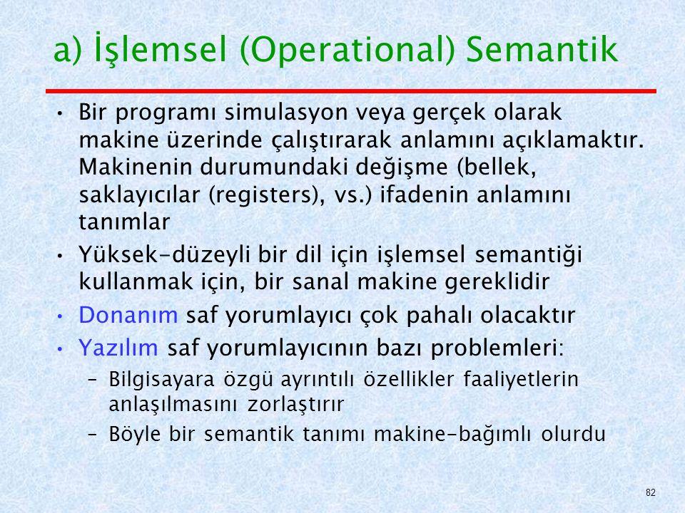 a) İşlemsel (Operational) Semantik Bir programı simulasyon veya gerçek olarak makine üzerinde çalıştırarak anlamını açıklamaktır.