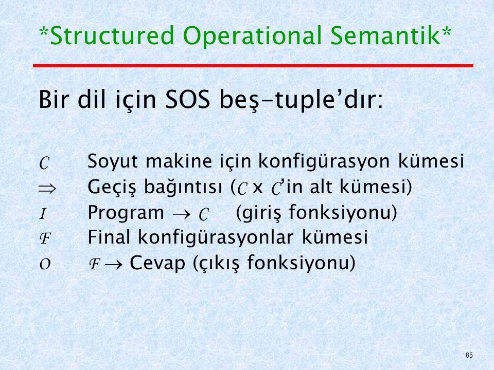 *Structured Operational Semantik* Bir dil için SOS beş-tuple'dır: C Soyut makine için konfigürasyon kümesi  Geçiş bağıntısı ( C x C 'in alt kümesi) I Program  C (giriş fonksiyonu) F Final konfigürasyonlar kümesi OF  Cevap (çıkış fonksiyonu) 85
