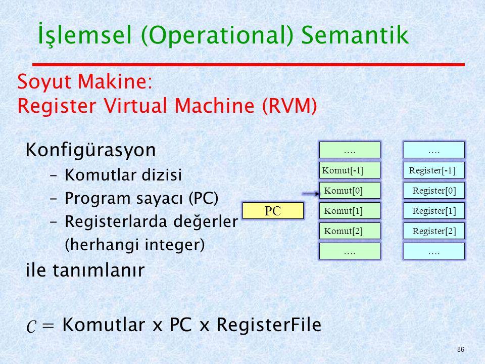 Soyut Makine: Register Virtual Machine (RVM) Konfigürasyon –Komutlar dizisi –Program sayacı (PC) –Registerlarda değerler (herhangi integer) ile tanımlanır C = Komutlar x PC x RegisterFile Komut[0] Komut[1] Komut[2] ….