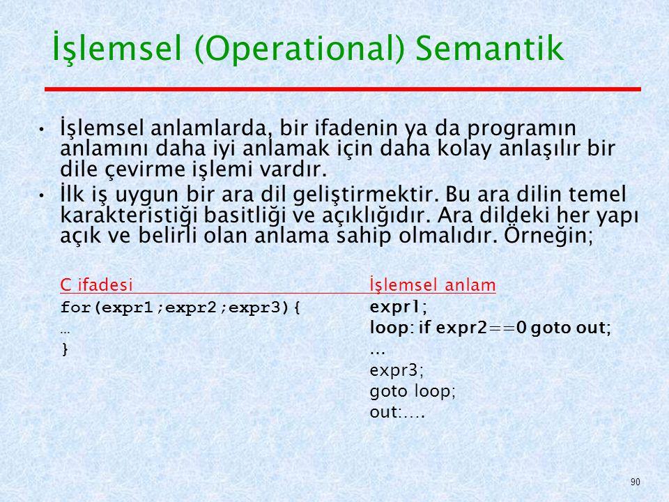 İşlemsel (Operational) Semantik İşlemsel anlamlarda, bir ifadenin ya da programın anlamını daha iyi anlamak için daha kolay anlaşılır bir dile çevirme işlemi vardır.