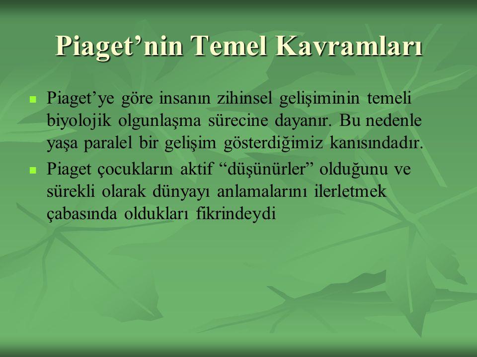 Piaget'nin Temel Kavramları Piaget'ye göre insanın zihinsel gelişiminin temeli biyolojik olgunlaşma sürecine dayanır.