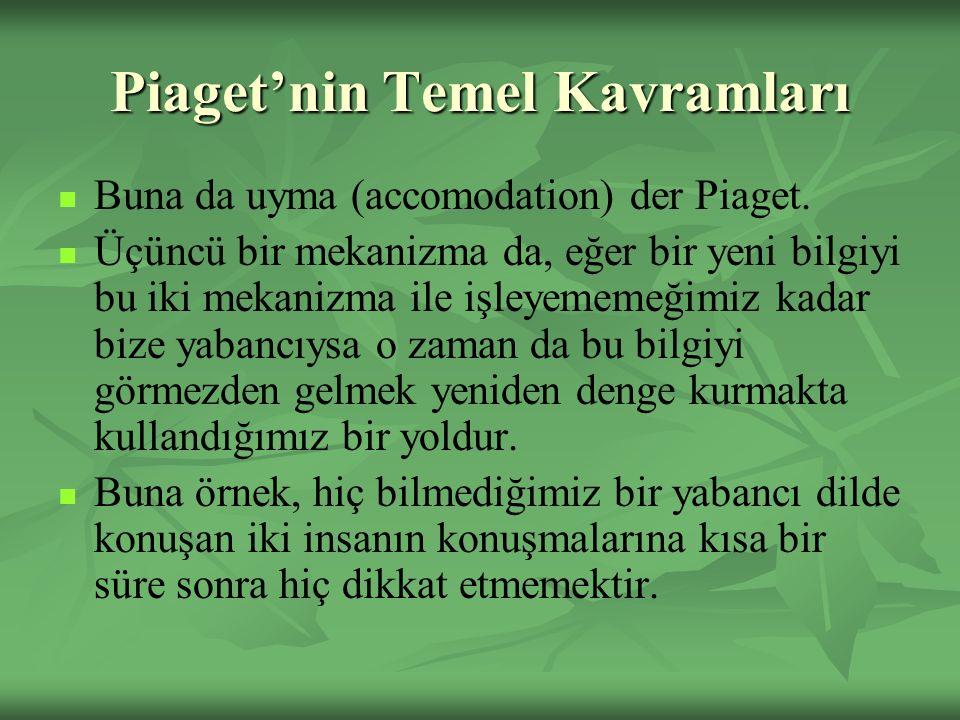 Piaget'nin Temel Kavramları Buna da uyma (accomodation) der Piaget. Üçüncü bir mekanizma da, eğer bir yeni bilgiyi bu iki mekanizma ile işleyememeğimi