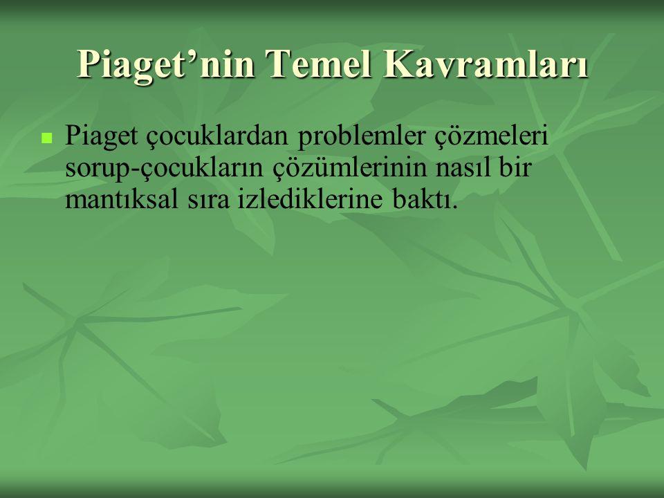 Piaget'nin Temel Kavramları Piaget çocuklardan problemler çözmeleri sorup-çocukların çözümlerinin nasıl bir mantıksal sıra izlediklerine baktı.