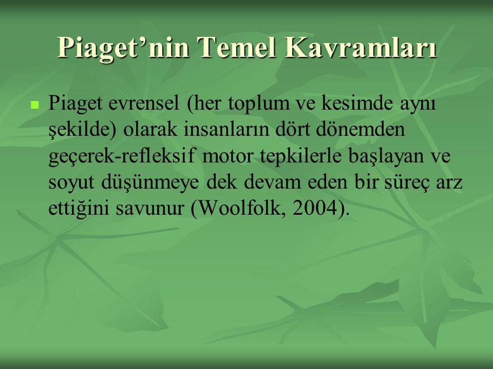 Piaget'nin Temel Kavramları Piaget evrensel (her toplum ve kesimde aynı şekilde) olarak insanların dört dönemden geçerek-refleksif motor tepkilerle başlayan ve soyut düşünmeye dek devam eden bir süreç arz ettiğini savunur (Woolfolk, 2004).