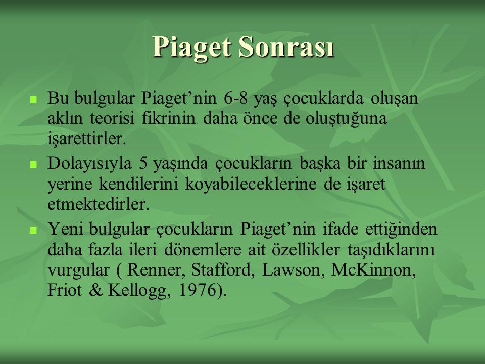 Piaget Sonrası Bu bulgular Piaget'nin 6-8 yaş çocuklarda oluşan aklın teorisi fikrinin daha önce de oluştuğuna işarettirler.