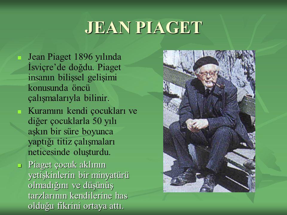 JEAN PIAGET Jean Piaget 1896 yılında İsviçre'de doğdu. Piaget insanın bilişsel gelişimi konusunda öncü çalışmalarıyla bilinir. Kuramını kendi çocuklar