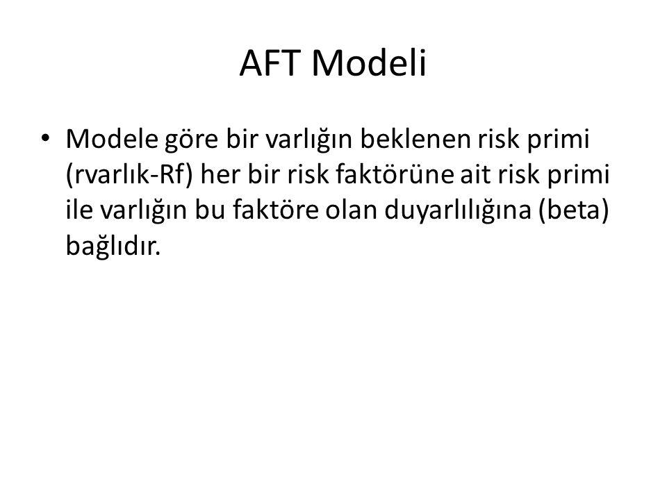 AFT Modeli Modele göre bir varlığın beklenen risk primi (rvarlık-Rf) her bir risk faktörüne ait risk primi ile varlığın bu faktöre olan duyarlılığına