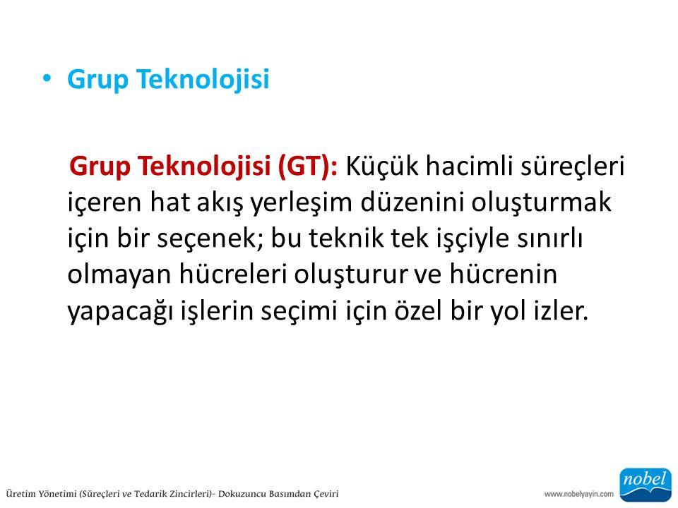 Grup Teknolojisi Grup Teknolojisi (GT): Küçük hacimli süreçleri içeren hat akış yerleşim düzenini oluşturmak için bir seçenek; bu teknik tek işçiyle sınırlı olmayan hücreleri oluşturur ve hücrenin yapacağı işlerin seçimi için özel bir yol izler.