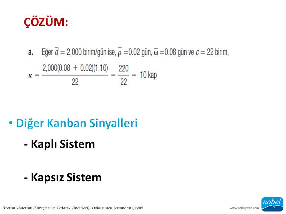ÇÖZÜM: - Kaplı Sistem - Kapsız Sistem
