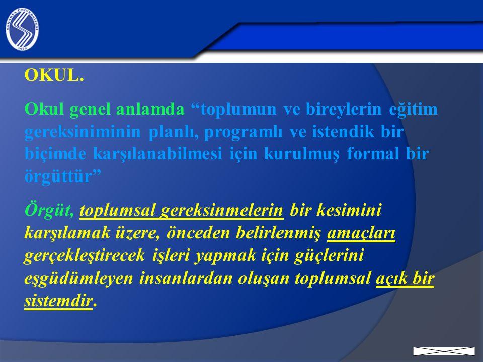 Sınıf Yönetimi HAFTAYA Okulların Yönetimi, Kurullar ve Komisyonlar Görüşmek Üzere…..