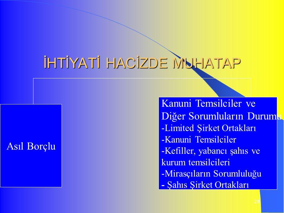 28 İHTİYATİ HACİZDE MUHATAP Asıl Borçlu Kanuni Temsilciler ve Diğer Sorumluların Durumu -Limited Şirket Ortakları -Kanuni Temsilciler -Kefiller, yaban