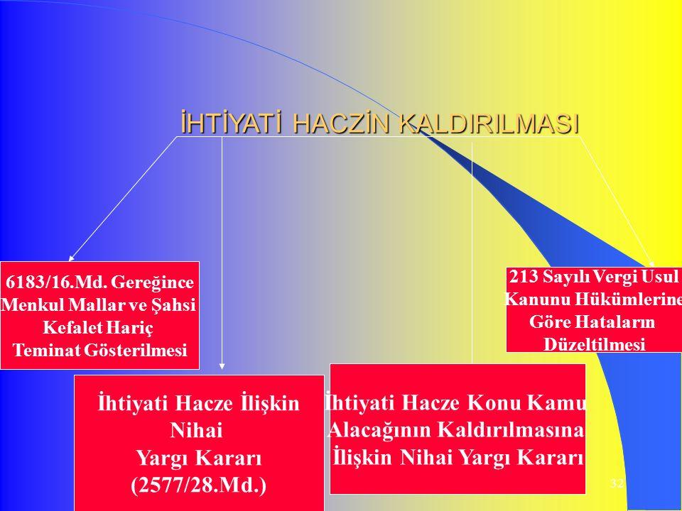 32 İHTİYATİ HACZİN KALDIRILMASI 6183/16.Md. Gereğince Menkul Mallar ve Şahsi Kefalet Hariç Teminat Gösterilmesi İhtiyati Hacze İlişkin Nihai Yargı Kar