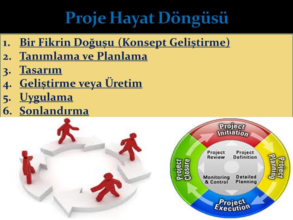 1.Bir Fikrin Doğuşu (Konsept Geliştirme) 2.Tanımlama ve Planlama 3.Tasarım 4.Geliştirme veya Üretim 5.Uygulama 6.Sonlandırma