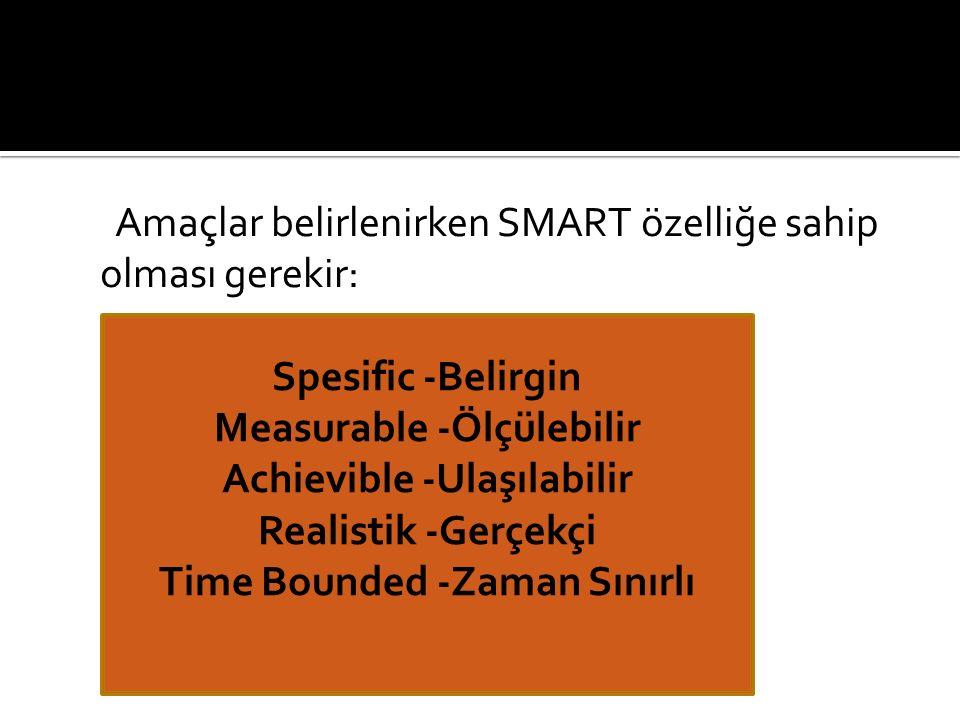 Amaçlar belirlenirken SMART özelliğe sahip olması gerekir: Spesific -Belirgin Measurable -Ölçülebilir Achievible -Ulaşılabilir Realistik -Gerçekçi Time Bounded -Zaman Sınırlı