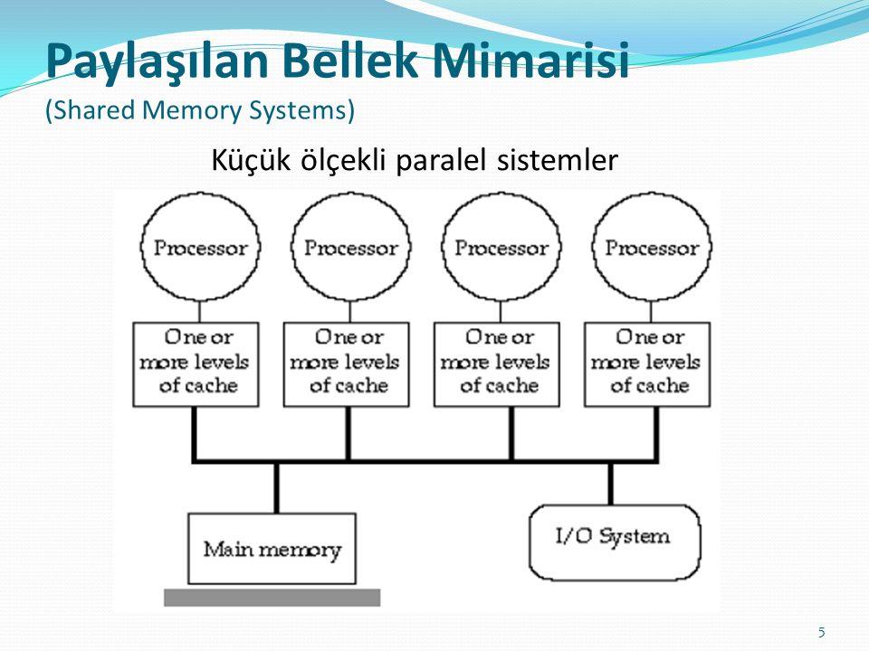 Paylaşılan Bellek Mimarisi (Shared Memory Systems) 5 Küçük ölçekli paralel sistemler