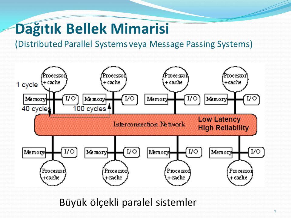 Dağıtık Paralel Sistemler 8 İşlemciler artık komple bir bilgisayar, dolayısıyla iletişim açıkça belirtilen IO çağrılarıyla yapılabilir Paylaşılan bellekli sistemlerde, kullanıcının iletişim için açıkça komut yazmasına gerek yok ancak burada var Açık iletişim komutları: Send(kime, msg)-Receive(kimden, buf) Send: varış yerini ve veri taşıyan yerel buffer'ın adresini belirler (parametre olarak alır) Receive: Gönderen makinenin adını ve gelen mesajın içine konacağı yerel bellek bölgesinin adresini belirler Send + Receive aslında bellekten belleğe veri kopyalama işlemidir.