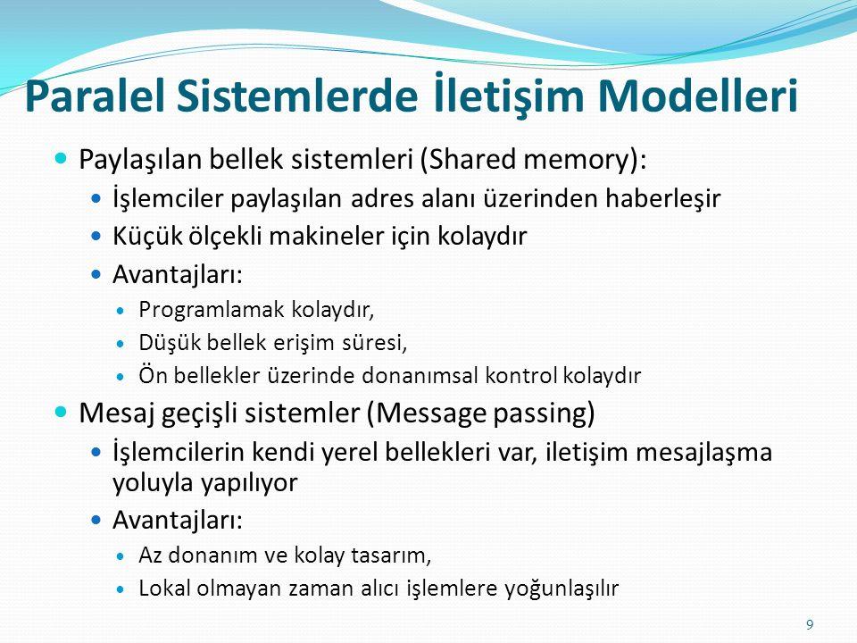 Bilgisayarların Sınıflandırılması (Flynn Taxonomisi) 10 SISD: Single Instruction, Single Data Tek işlemcili sistemler SIMD: Single Instruction, Multiple Data Vektör işlemciler MISD: Multiple Instruction, Single Data ???, MIMD: Multiple Instruction, Multiple Data Paylaşılan veya dağıtık bellekli paralel sistemler SIMD  SPMD: Single Program, Multiple Data Tüm işlemciler aynı programı işletiyor