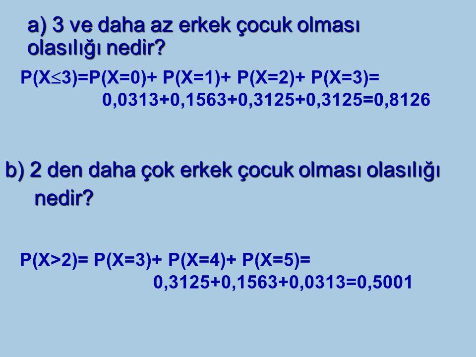 P(X>2)= P(X=3)+ P(X=4)+ P(X=5)= 0,3125+0,1563+0,0313=0,5001 P(X  3)=P(X=0)+ P(X=1)+ P(X=2)+ P(X=3)= 0,0313+0,1563+0,3125+0,3125=0,8126 a) 3 ve daha az erkek çocuk olması olasılığı nedir.