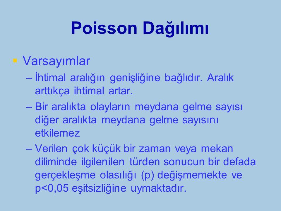 Poisson Dağılımı   Varsayımlar – –İhtimal aralığın genişliğine bağlıdır.