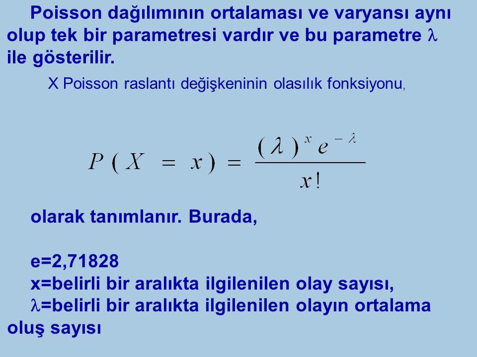 Poisson dağılımının ortalaması ve varyansı aynı olup tek bir parametresi vardır ve bu parametre ile gösterilir. olarak tanımlanır. Burada, e=2,71828 x