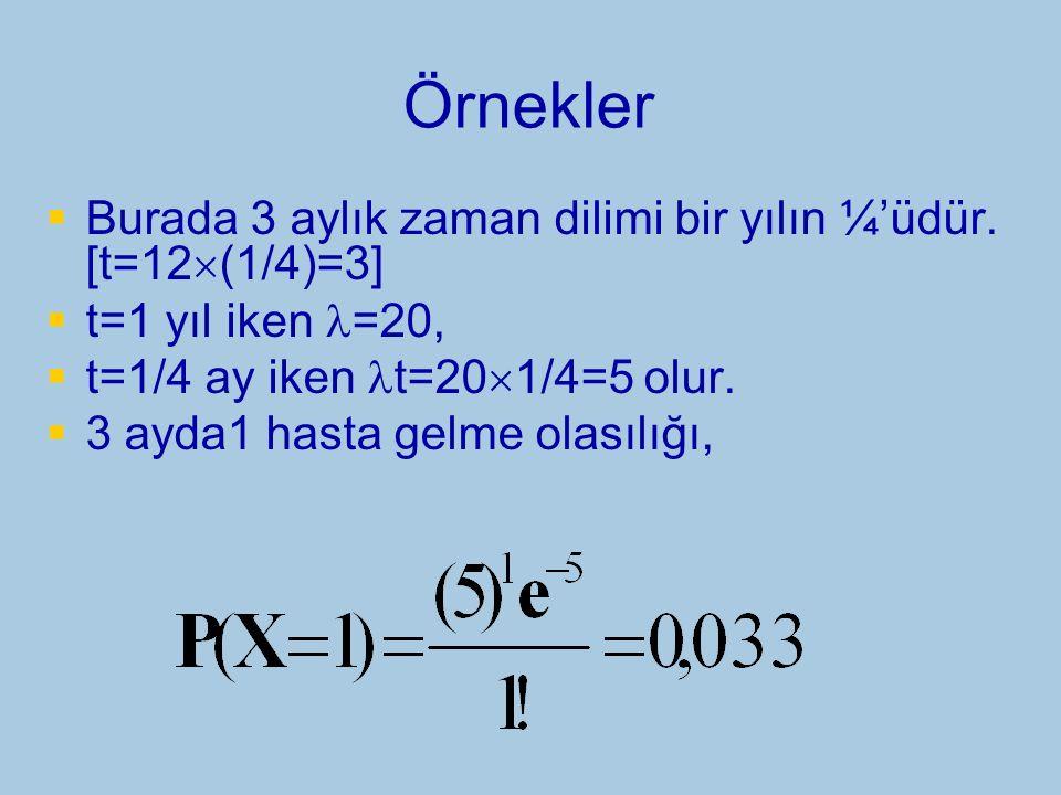 Örnekler   Burada 3 aylık zaman dilimi bir yılın ¼'üdür. [t=12  (1/4)=3]   t=1 yıl iken =20,   t=1/4 ay iken t=20  1/4=5 olur.   3 ayda1 has