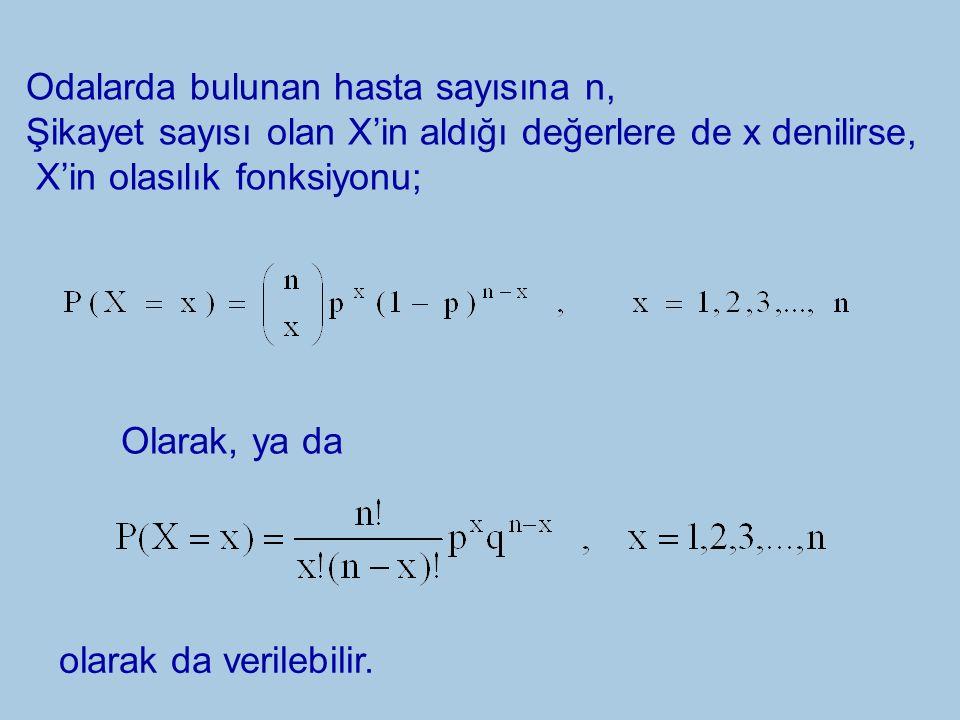 Odalarda bulunan hasta sayısına n, Şikayet sayısı olan X'in aldığı değerlere de x denilirse, X'in olasılık fonksiyonu; Olarak, ya da olarak da verileb