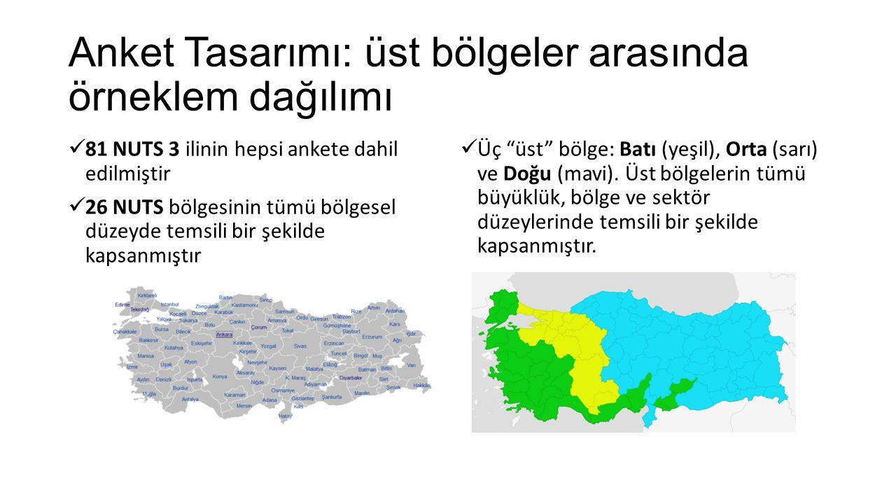 Anket Tasarımı: üst bölgeler arasında örneklem dağılımı Üç üst bölge: Batı (yeşil), Orta (sarı) ve Doğu (mavi).