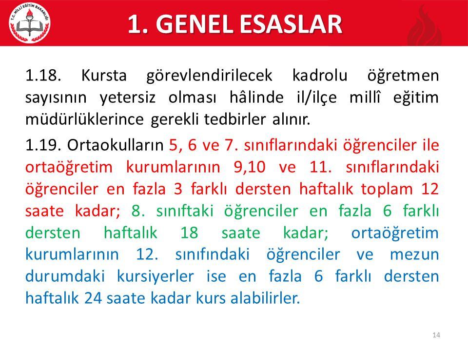 1. GENEL ESASLAR 1.18. Kursta görevlendirilecek kadrolu öğretmen sayısının yetersiz olması hâlinde il/ilçe millî eğitim müdürlüklerince gerekli tedbir
