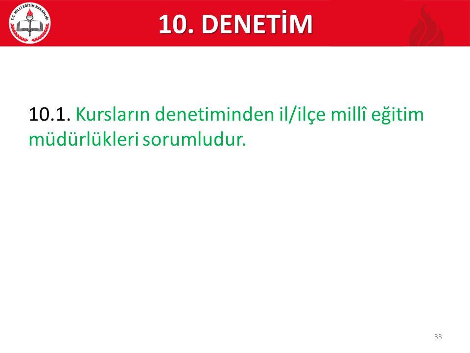 10. DENETİM 10.1. Kursların denetiminden il/ilçe millî eğitim müdürlükleri sorumludur. 33