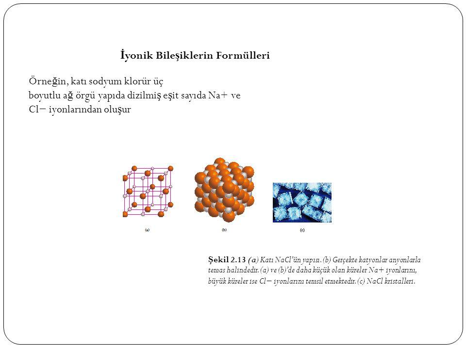 İ yonik Bile ş iklerin Formülleri Örne ğ in, katı sodyum klorür üç boyutlu a ğ örgü yapıda dizilmi ş e ş it sayıda Na+ ve Cl− iyonlarından olu ş ur Ş ekil 2.13 (a) Katı NaCl'ün yapısı.