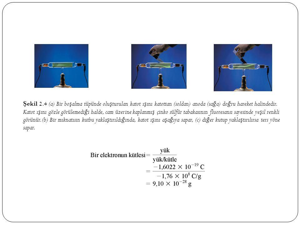 Ş ekil 2.4 (a) Bir bo ş alma tüpünde olu ş turulan katot ı ş ını katottan (soldan) anoda (sa ğ a) do ğ ru hareket halindedir. Katot ı ş ını gözle görü