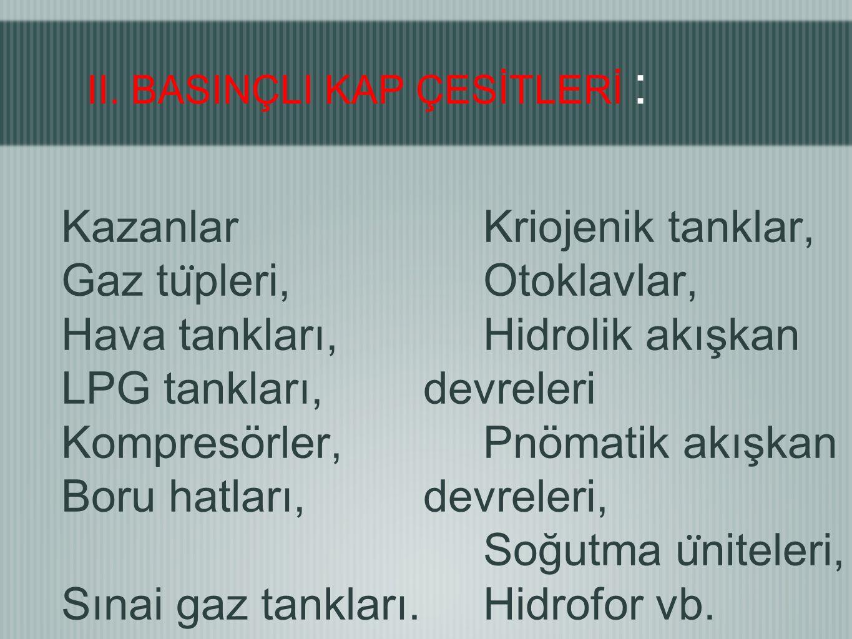 Kazanlar Gaz tu ̈ pleri, Hava tankları, LPG tankları, Kompresörler, Boru hatları, Sınai gaz tankları.