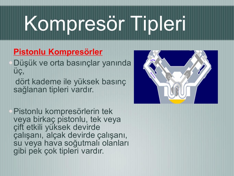 Kompresör Tipleri Pistonlu Kompresörler Düşük ve orta basınçlar yanında üç, dört kademe ile yüksek basınç sağlanan tipleri vardır. Pistonlu kompresörl