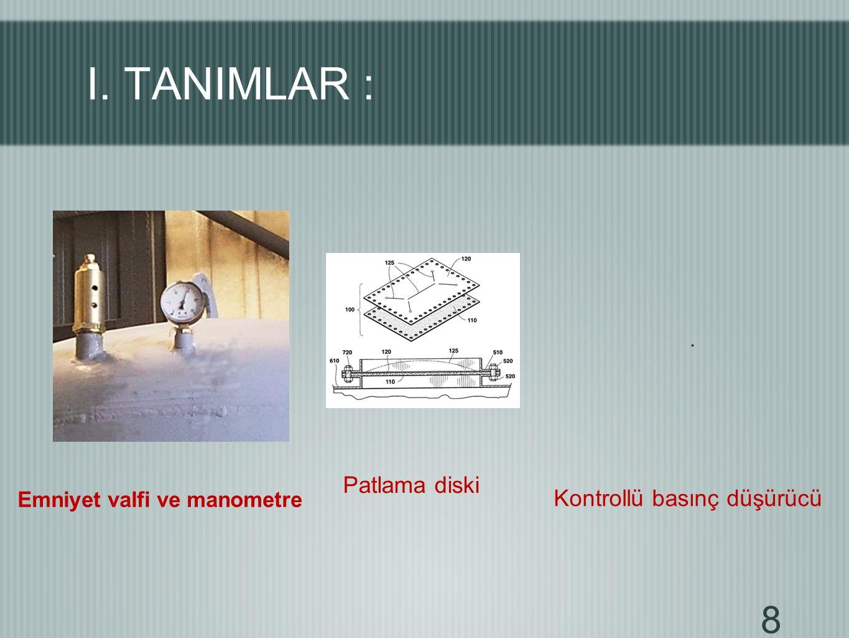 8 Kontrollü basınç düşürücü Emniyet valfi ve manometre Patlama diski I. TANIMLAR :