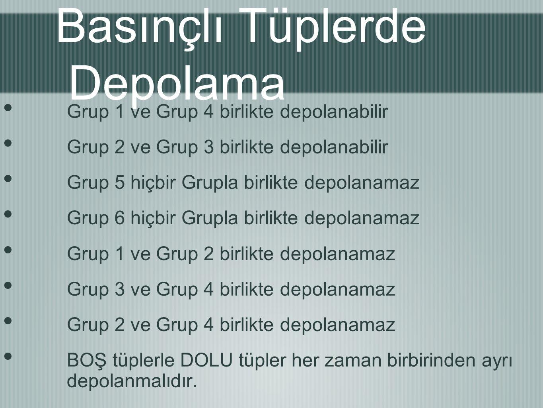 Basınçlı Tüplerde Depolama Grup 1 ve Grup 4 birlikte depolanabilir Grup 2 ve Grup 3 birlikte depolanabilir Grup 5 hiçbir Grupla birlikte depolanamaz Grup 6 hiçbir Grupla birlikte depolanamaz Grup 1 ve Grup 2 birlikte depolanamaz Grup 3 ve Grup 4 birlikte depolanamaz Grup 2 ve Grup 4 birlikte depolanamaz BOŞ tüplerle DOLU tüpler her zaman birbirinden ayrı depolanmalıdır.