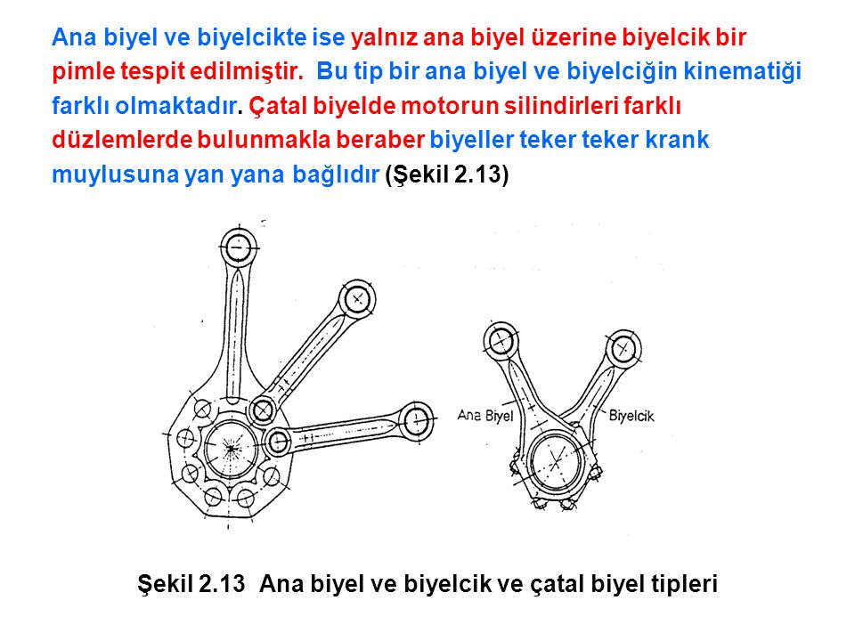 Biyel, motorun hareketli parçası olup gaz ve kütle kuvvetlerinin etkisi altında her kısmı ayrı ayrı zorlanır.