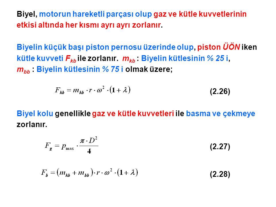 c) Ana Yatak Ana yatakların uzunluğu (l a ) ve çapı (d a ) istatistik değerlere göre aşağıdaki tabloda verilmiştir.