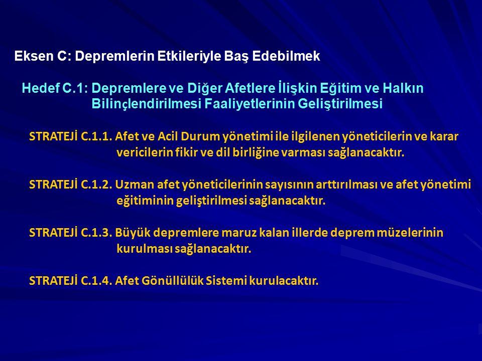 Eksen C: Depremlerin Etkileriyle Baş Edebilmek Hedef C.1: Depremlere ve Diğer Afetlere İlişkin Eğitim ve Halkın Bilin ç lendirilmesi Faaliyetlerinin Geliştirilmesi STRATEJİ C.1.1.