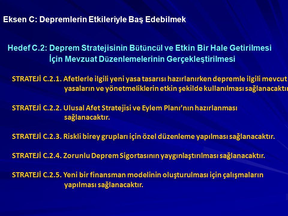 Eksen C: Depremlerin Etkileriyle Baş Edebilmek Hedef C.2: Deprem Stratejisinin B ü t ü nc ü l ve Etkin Bir Hale Getirilmesi İ ç in Mevzuat D ü zenlemelerinin Ger ç ekleştirilmesi STRATEJİ C.2.1.