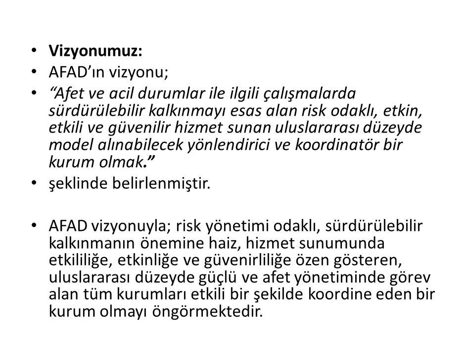 """Vizyonumuz: AFAD'ın vizyonu; """"Afet ve acil durumlar ile ilgili çalışmalarda sürdürülebilir kalkınmayı esas alan risk odaklı, etkin, etkili ve güvenili"""