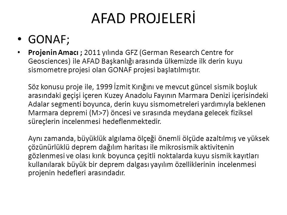 AFAD PROJELERİ GONAF; Projenin Amacı ; 2011 yılında GFZ (German Research Centre for Geosciences) ile AFAD Başkanlığı arasında ülkemizde ilk derin kuyu sismometre projesi olan GONAF projesi başlatılmıştır.